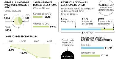 Eco Salud P3