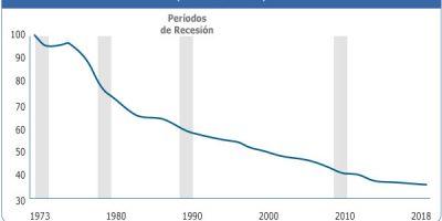 Ene15 20 Perspectivas Del Precio Del Petroleo Entre La Geopolitica Y Los Fundamentales