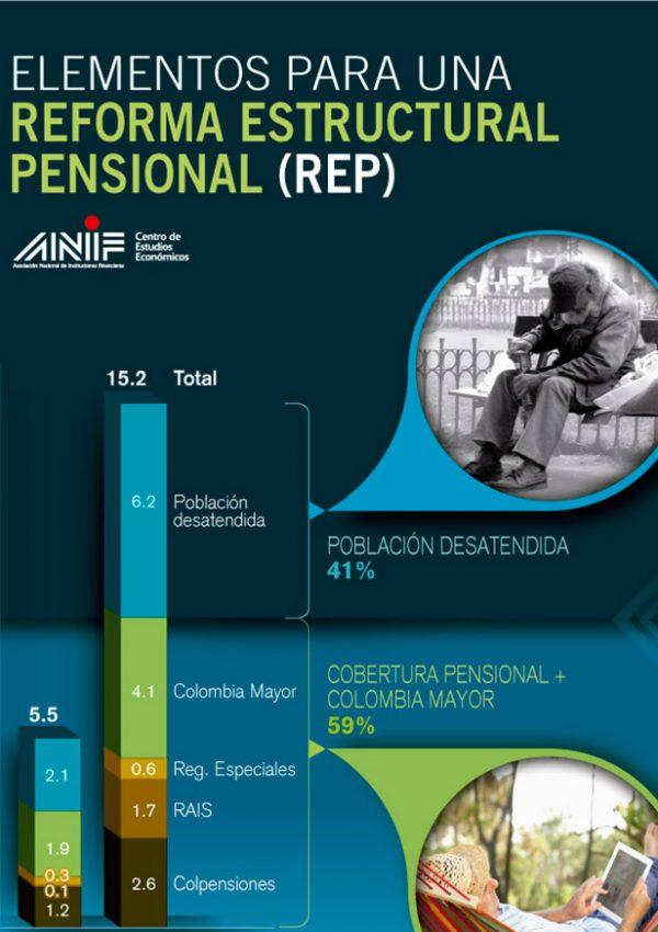 Reforma Estructural Pensional Portada